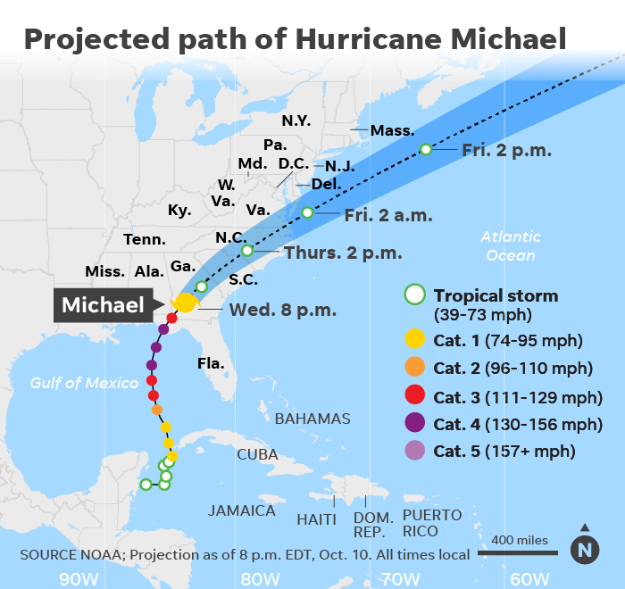 Michael downgraded to tropical storm status but threats remain: What we know now
