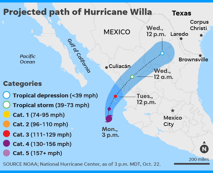 Image Result For Hurricane Willa