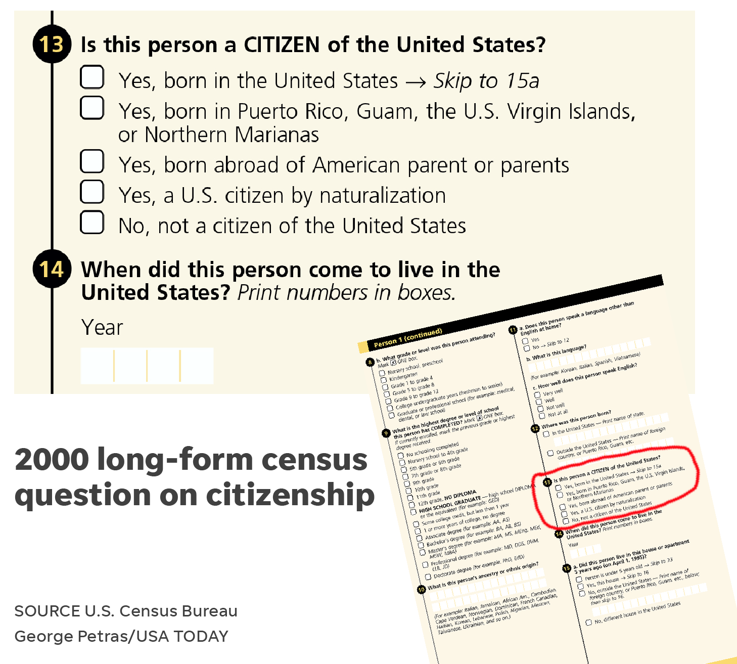 photograph regarding Printable United States Citizenship Test named Census citizenship wonder: what we recognize concerning the discussion