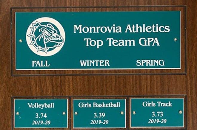 The plaque showing the GPA winners for each sports season. (Courtesy photo / Monrovia Athletics)