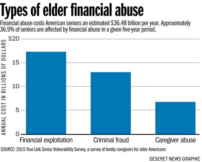 Preventing Elder Finanance Abuse Jeff Wuorio Heather Tuttle (courtesy)