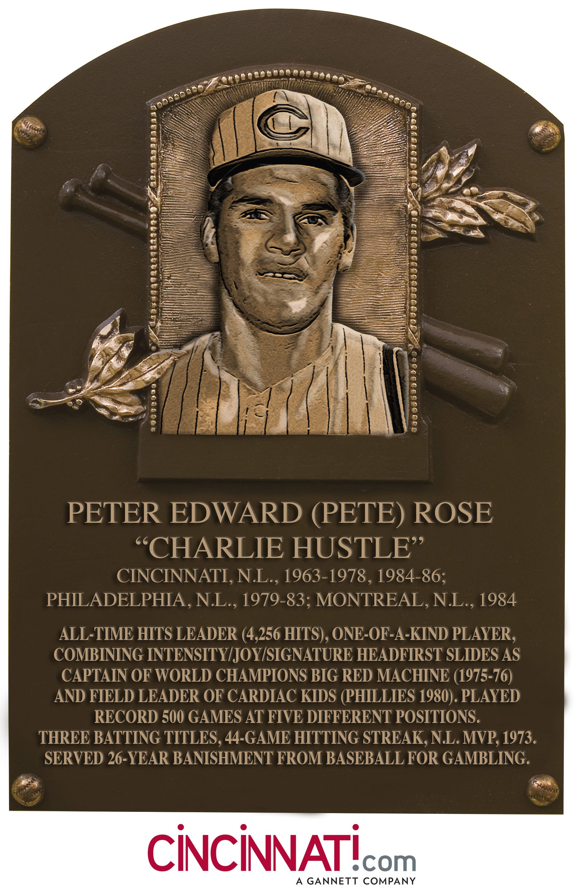 is pete rose in the hall of fame