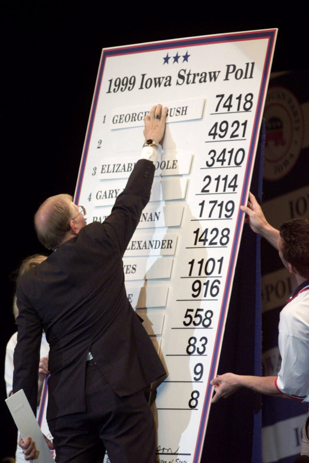 The pros and cons of the Iowa Straw Poll