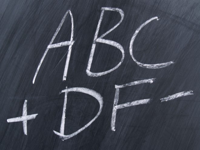See how your school did in the A to F school grade rating system.