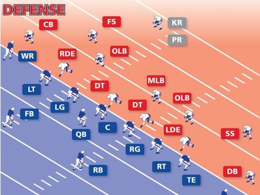 Buffalo Bills interactive