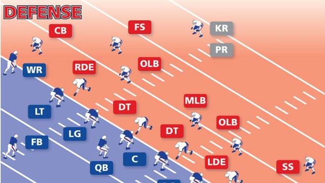 Buffalo Bills interactive