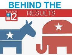 A look at exit polls, county-by-county trends