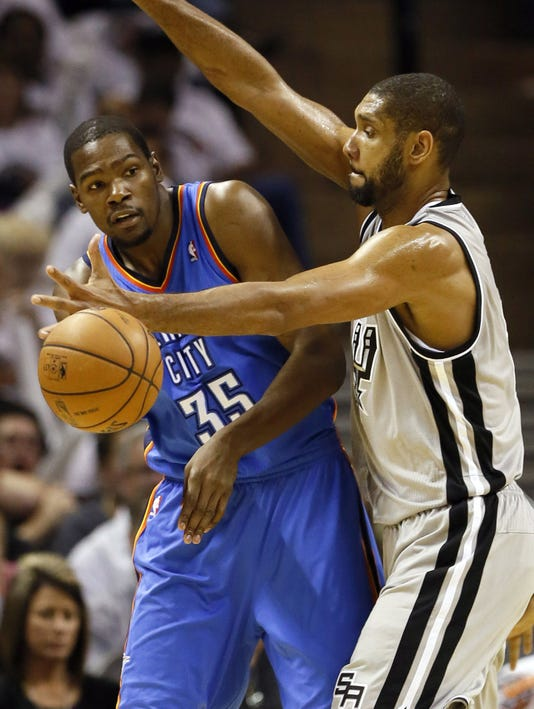 12-10-power-rankings-duncan-durant