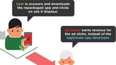 Adjackers are redirecting mobile users to click on apps and ads they had no intention of visiting.