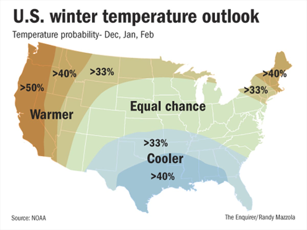 Forecast for winter weather predictions: Unreliable