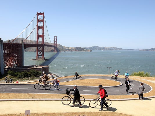 golden gate bridge bike path