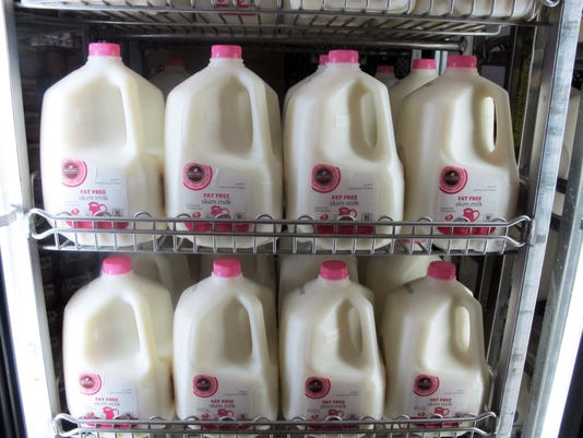 Fiscal Cliff Dairy Prices