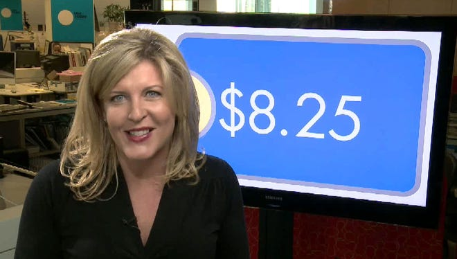 Money Quick Tips with Regina Lewis: Be aware of pricing psychology