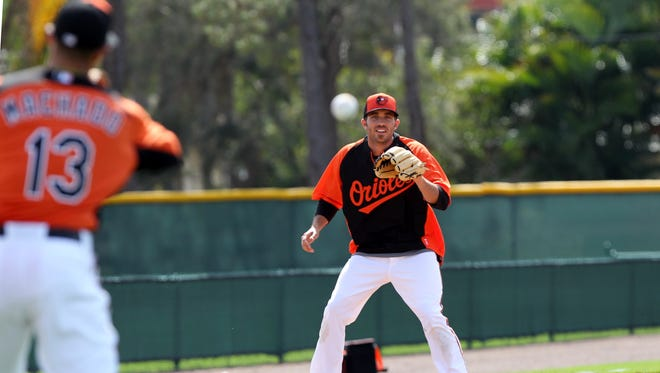 """""""We've got the same guys coming back,"""" says Orioles shortstop J.J. Hardy, right, awaiting a throw from third baseman Manny Machado on Saturday in Sarasota, Fla. """"We're pretty set."""""""