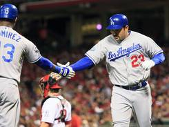 Adrian Gonzalez is congratulated by teammate Hanley Ramirez after his second-inning home run.