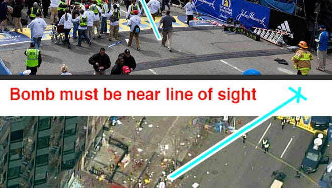 "This image made on Friday, from the a post on the imgur.com online image hosting service by user ""gdhdshdhd,"" shows analyses overlaid on photographs of the site in Boston where one of two explosives were detonated at the finish line of Monday's Boston Marathon. ""I'm seeing a lot of confusion and misinformation from news sites about where each bomb was detonated. After combing through the photos I've seen, I believe I've been able to make a solid case as to their exact location, where 'exact' in this case has an error margin of about 2-meters,"" user ""gdhdshdhd"" said. (AP Photo)"