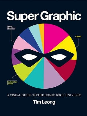 Tim Leong's 'Super Graphic' is on sale now.