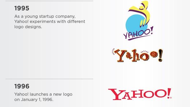 Yahoo's logo through the years.