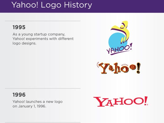 Y!_logo_history2