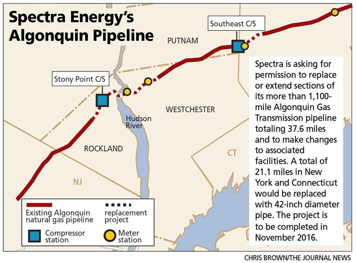 Algonquin pipeline project sparks safety concerns