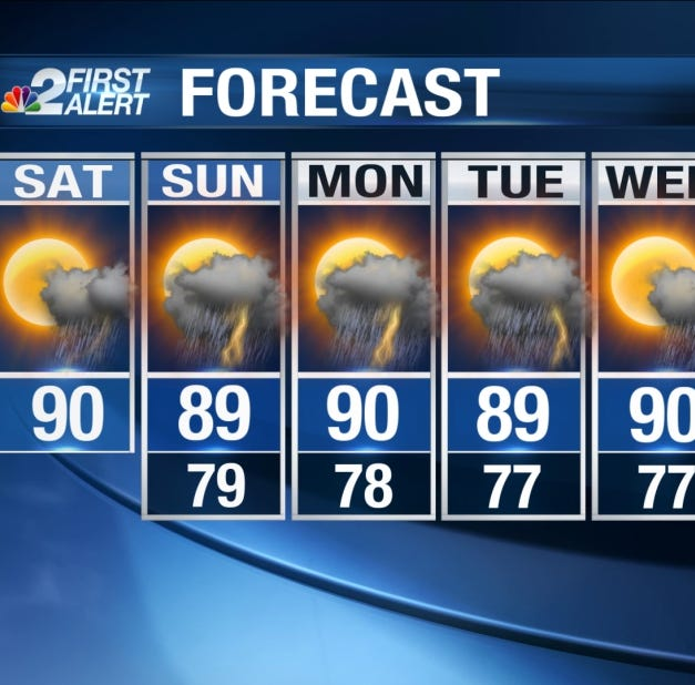 Southwest Florida Forecast: Weather turns wetter Saturday