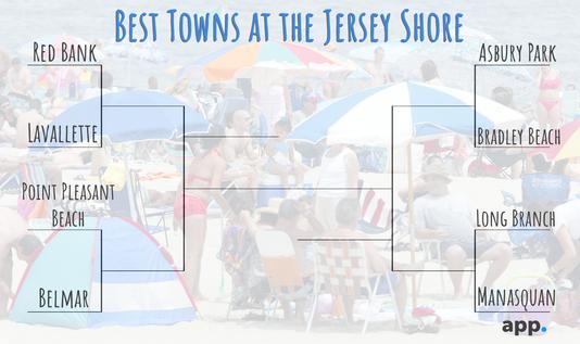 Best Shore Towns bracket 1