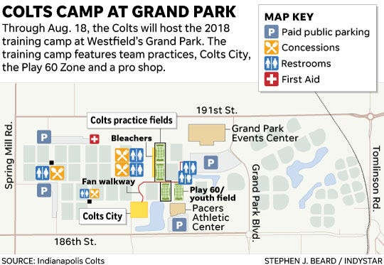 Colts Training Camp Guide To Making Most Of Your Experience