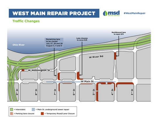 West Main Repair Closures