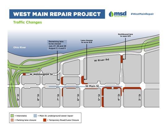 West Main Repair Closures