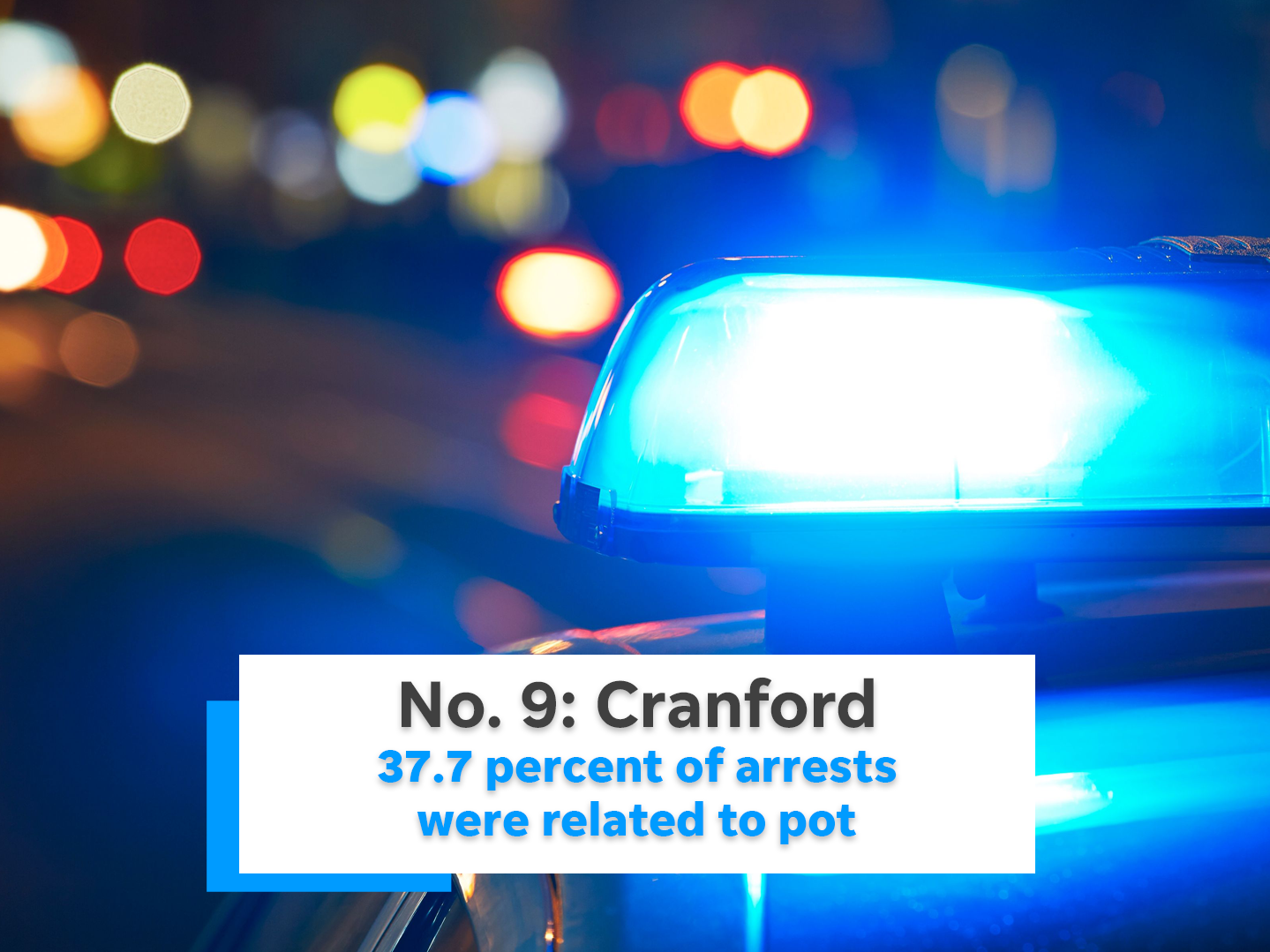 37.7 percent of Cranford's arrests were related to marijuana.