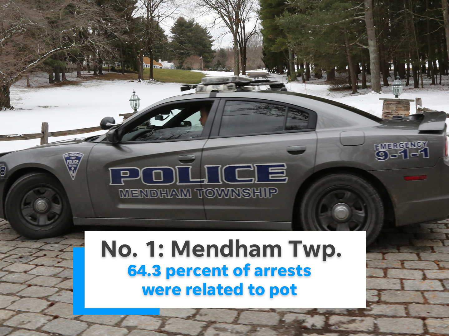 64.3 percent of Mendham Township's arrests were related to marijuana.