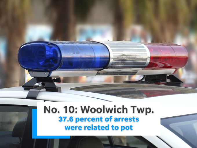 37.6 percent of Woolwich Township's arrests were related to marijuana.