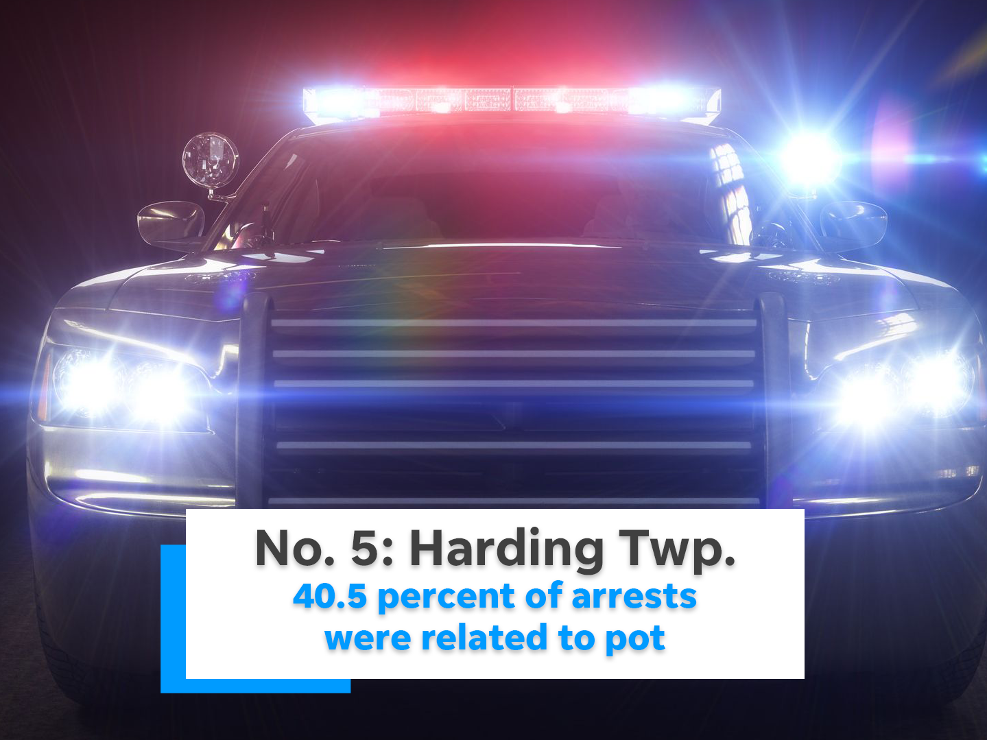40.5 percent of Harding Township's arrests were related to marijuana.