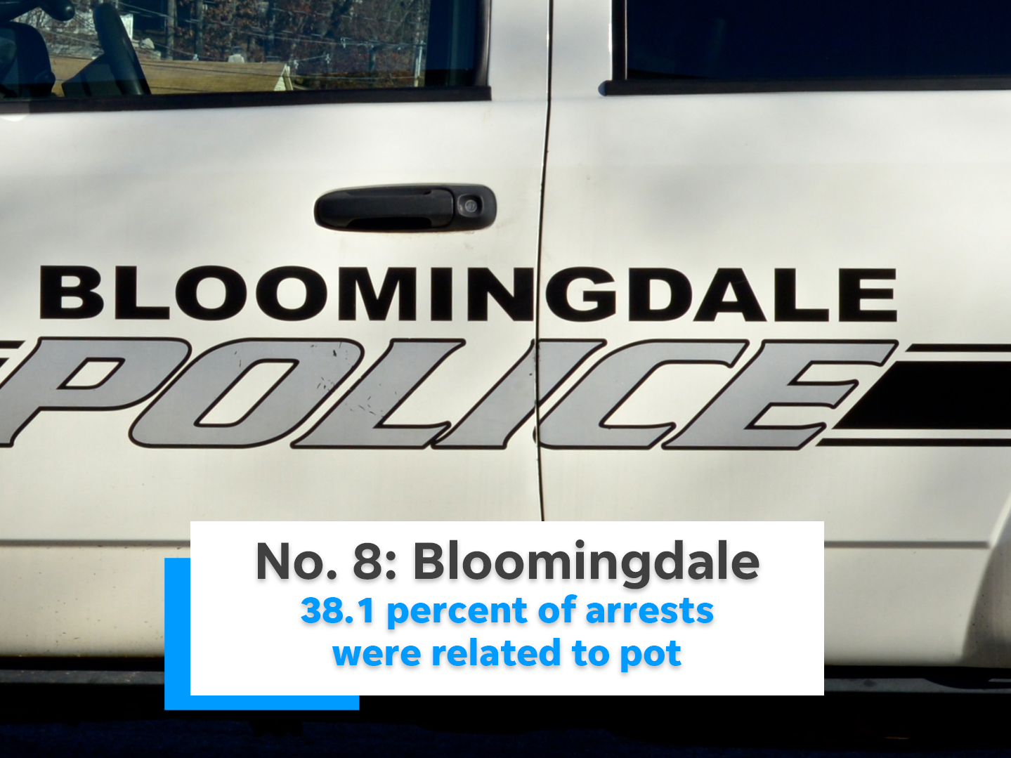 38.1 percent of Bloomingdale's arrests were related to marijuana.