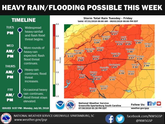 Heavy rain, flooding potential