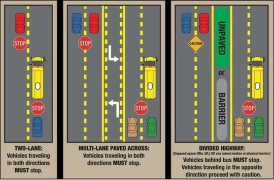 Indiana State Police is reminding everyone to watch out for school buses while they are loading and/or unloading children.