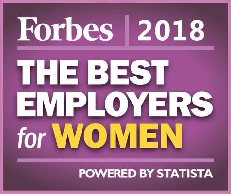 Forbes Employerswomen Siegel