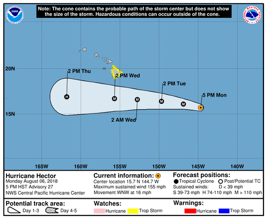 Projected path of Hurricane Hector as of 11 p.m. Monday, Aug. 6, 2018.