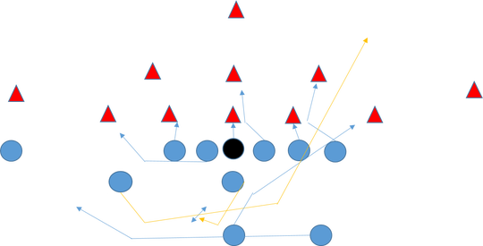 Diagram of the Wing-T offense (blue).