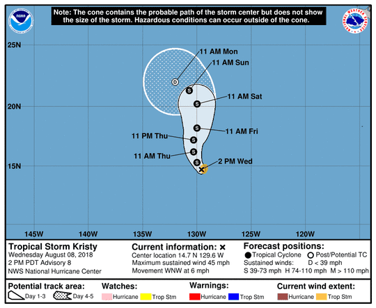 Projected path of Tropical Storm Kristy as of 5 p.m. Wednesday, Aug. 8, 2018.