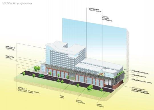 Vecino design proposal