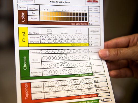 Judges will use this form to grade pizzas at Papa John's Global Pizza Games. Team Home Run, based out of the Knoxville Papa John's location at 1819 Lake Ave., will be among the six teams competing.