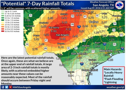 Rainfall Estimate