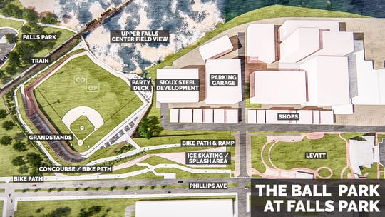 These illustrations show what a proposed stadium would look like in downtown Sioux Falls.