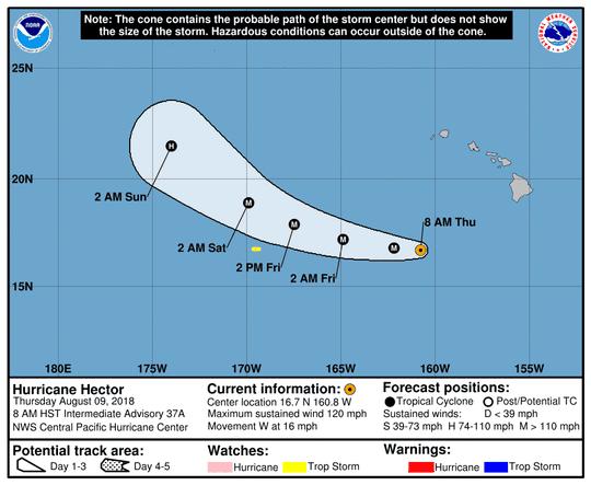 Hurricane Hector 2 p.m. Aug. 9, 2018