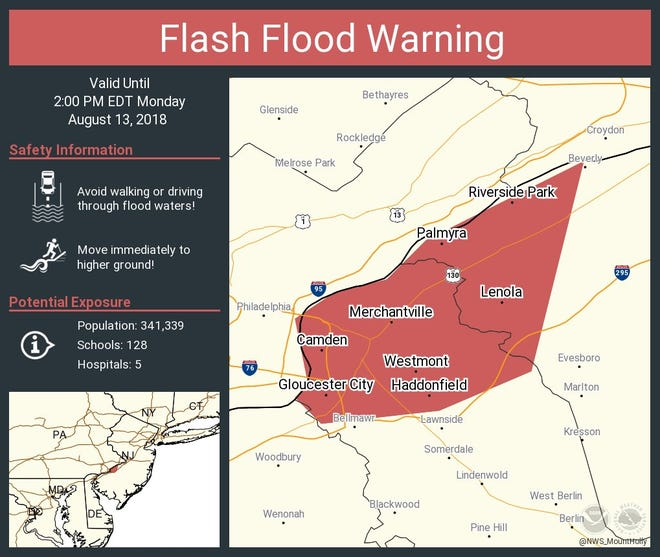 Flash flood warning in South Jersey