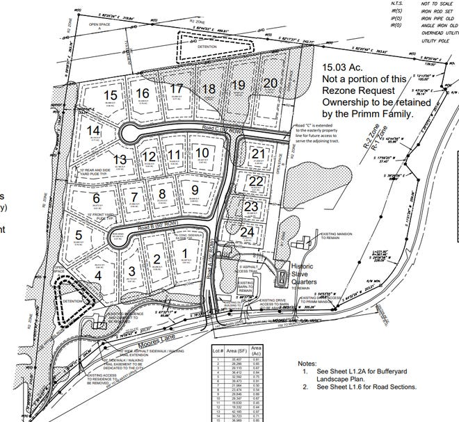 The concept plan for a proposed housing development on a portion of Primm Farm in Brentwood, off Moores Lane.