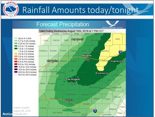 National Weather Service Forecast Precipitation