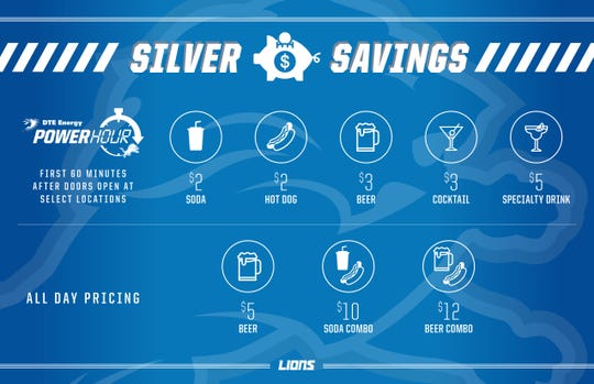 The pricing for concessions at Ford Field for Detroit Lions games in 2018.