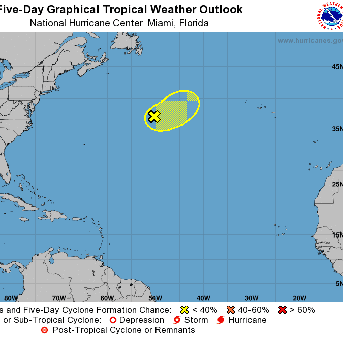 System in Atlantic has 20% chance for development over next 2-3 days